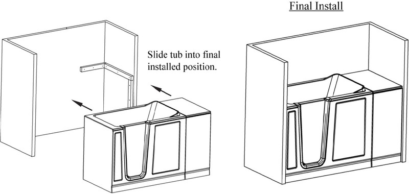 The Four Styles of Walk-In Tub Installation