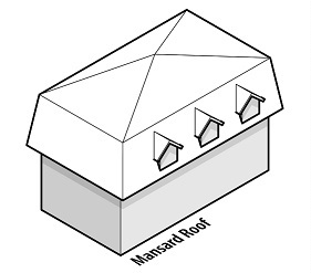 illustration of a house with a Mansard roof